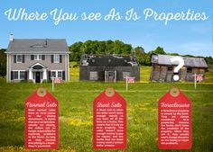 Where do you find As-Is properties? Here are three places they're most common.