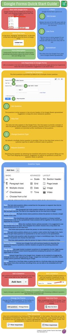 Quick Start Guide to Google Forms Alice Keeler