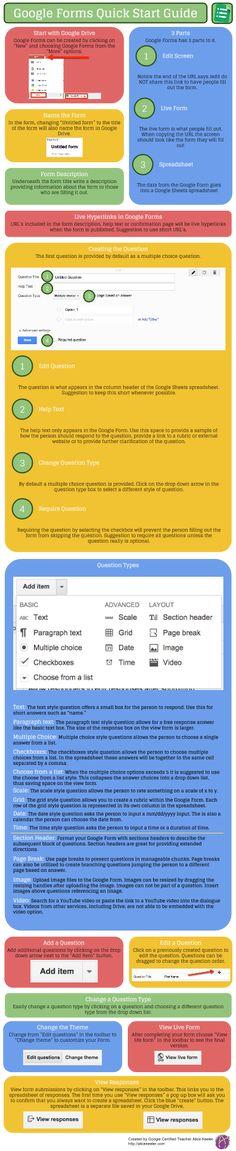 Create a Unique Google Forms URL for Each Student Teacher Tech - spreadsheet google form