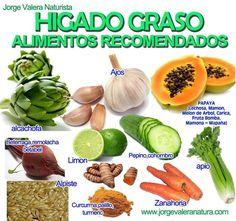 Que alimentos comer para combatir el higado graso