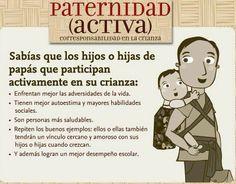 Paternidad activa  Psicomold Psicólogos• Pioneros en Inteligencia Emocional  ·TERAPIA Y ENTRENAMIENTO PSICOLÓGICO· www.psicomold.com Tel: 922 634 985