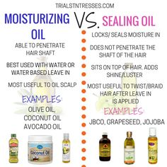 Moisturzing oil vs. Sealing oil http://www.shorthaircutsforblackwomen.com/natural-hair-products/