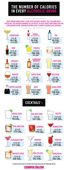Things All Twentysomethings Should Know About Weight Loss If you're a heavy drinker, changing nothing but your alcohol intake can help you lose weight.If you're a heavy drinker, changing nothing but your alcohol intake can help you lose weight. Alcohol Calories, Nuts Calories, Fat Foods, Lose Body Fat, Trying To Lose Weight, Guided Meditation, Diet And Nutrition, Nutrition Tracker, Nutrition Chart