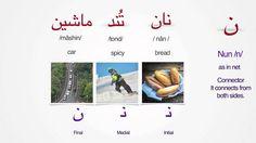 Persian Alphabet- Lesson 8 | Letters Nun - Ye