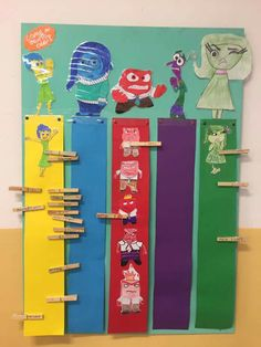 Your Classroom Walls Should be a Resource – Feiling Classroom Walls, Classroom Behavior, Classroom Setting, Future Classroom, Classroom Themes, Feelings Chart, Feelings And Emotions, Disney Classroom, Primary Teaching