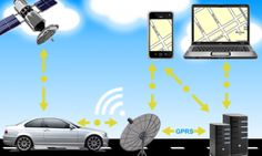 vehicle tracking system in pune