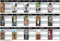 It's easier to follow and analyze each character from To Kill a Mockingbird by creating a character map with Storyboard That.