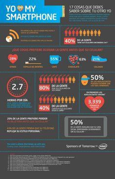 Lo que deverias seber de tu #Smartfone