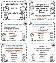 Dual Language Classroom, Spanish Classroom, Teaching Spanish, Teaching English, Learning Activities, Teaching Resources, Spanish Anchor Charts, Spanish Worksheets, Back To School Bulletin Boards