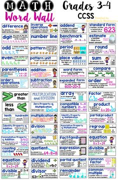 Math Word Wall for Grades Vocabulary & Visual Elements Common Core Aligned J says - would love to invite students to define, discuss, refine, and illustrate math terms themselves to clarify their understanding Math Vocabulary Words, Math Words, Vocabulary Bulletin Boards, Maths Guidés, Teaching Math, Math 5, Kids Math, Math Teacher, Fourth Grade Math