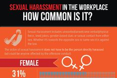 Harassment in the Workplace | 23-Statistics-on-Sexual-Harassment-in-the-Workplace.jpg