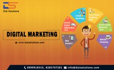 What is Digital marketing or how we define it, let's define in some common words Digital marketing refers to advertising delivered through digital channels such as search engines, websites, social media, email, and mobile apps. While this term covers a wide range of marketing activities, all of which are not universally agreed on upon. for more info:- https://www.careerplanetinfotech.com/ #Digitalworld #Smartcity #digitalization # Digitalmarketing #digitalhiring #smart #digitalworldwide....