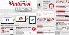 [INFOGRAPHIC] Interest in Pinterest, amalgamated research by social media marketing agency TAMBA