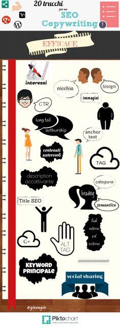 20 trucchi per un SEO Copywriting efficace #iocollaboro