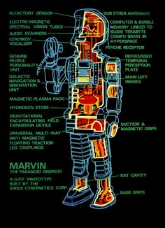 Marvin the 'paranoid android', from The Hitch-Hiker's Guide To The Galaxy. The real one!
