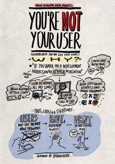 Sketchnote: You are not you user     http://locomotivo.com.br/2013/02/13/sketchnote-you-are-not-you-user-voce-nao-e-o-seu-usuario/