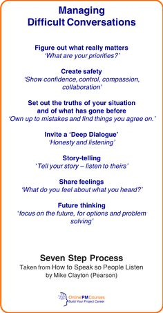 Managing Difficult Conversations: A Guide for Project Managers - Business Management - Ideas of Business Management - Managing Difficult Conversations: A Guide for Project Managers Servant Leadership, Leadership Coaching, Leadership Quotes, Educational Leadership, Leadership Activities, Developing Leadership Skills, Effective Communication Skills, Educational Technology, Education Quotes