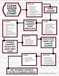 Free Printable Cleaning Flow Chart-this guide helps keep my cleaning on track so I can get more done in less time! Deep Cleaning Tips, House Cleaning Tips, Spring Cleaning, Cleaning Hacks, Cleaning Checklist, Cleaning Lists, Apartment Cleaning, Cleaning Schedules, Weekly Cleaning