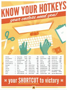 "know your hotkeys - illustrator keyboard shortcuts poster | graphic design tutorial | adobe tips | 13"" x 19"""
