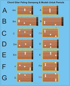 Music Theory Guitar, Guitar Chords For Songs, Best Acoustic Guitar, Ukulele Chords, Guitar Tips, Music Guitar, Piano Music, Guitar Chords Beginner, Guitar For Beginners