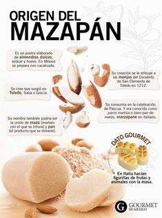 I like Mazapan, but my sister loves it! Mexican Dishes, Mexican Food Recipes, Healthy Recipes, Health And Nutrition, Love Food, Food Porn, Food And Drink, Snacks, Cooking