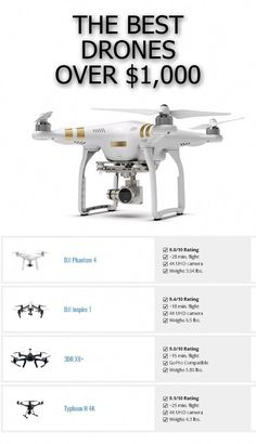 drone photography,drone for sale,drone quadcopter,drone diy Latest Drone, New Drone, Drone Diy, Cheap Drones With Camera, Drone Videography, Professional Drone, Flying Drones, Drone For Sale, Drone Technology