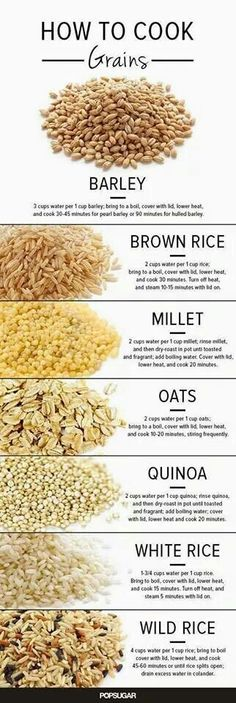 How to cook grains.