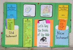 Bible Lapbook - I've done several like this.  The kids love them!