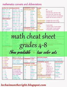Free Math Cheat Sheet for Grades Le Chaim.on the Right is offering a free printable math cheat sheet for those of us that could use a memory jolt in middle school math! Math Teacher, Math Classroom, Math Math, Math Fractions, Teaching Math, Teaching Cursive, Math Vocabulary, Teaching History, Math Resources