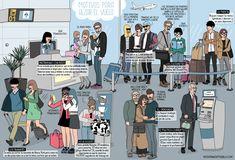 """B1/C2 - ¿Y tú? ¿Por qué viajas? """"Motivos para alza el vuelo"""", de Raquel Córcoles (Moderna de Pueblo & El Cooltureta): http://www.modernadepueblo.com/alzar-el-vuelo/"""