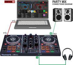 VIRTUAL DJ SOFTWARE - Hardware Manuals - Numark - PartyMix - Setup