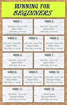 Consejos para empezar a correr, fisioterapia