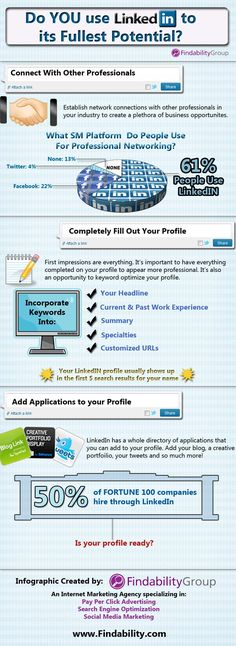 Getting the Most out of LinkedIN. Marketing Speaker Heather Lutze's team created this infographic on LinkedIn. Digital Marketing Strategy, Business Marketing, Business Tips, Internet Marketing, Online Marketing, Social Media Marketing, Content Marketing, Web Business, Social Media Tips