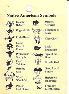 Native Cherokee Symbols and Meanings - Yahoo Image Search Results Native American Animal Symbols, Native American Spirituality, Native American Tattoos, Native American Cherokee, Native American Symbols, Native American History, American Indians, Cherokee Indian Tattoos, Native American Zodiac Signs