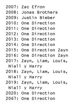 Fingers crossed they come back in 2020! #onedirection