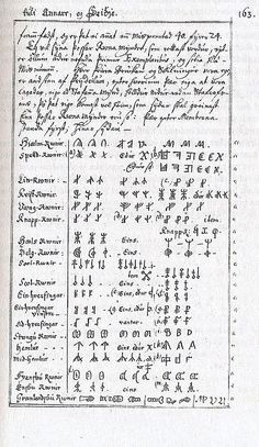 A page from the 18th-century manuscript by the Icelander Jón Ólafsson, which deciphered the cryptic runes for Continental Scandinavian scholars. This page shows different types.