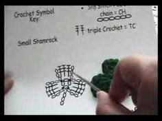 How to Read a crochet pattern - Crochet Abbreviations & Symbols by babegotback