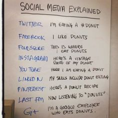 :) hehe  GREAT Social Media tutorial!