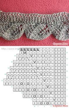 Das Neue: Stricken – Technologie: Grenzen, Limits Stricken Technik , The New: Knitting – Technology: Limits, Limits Knitting Technology, Lace Knitting Stitches, Knitting Machine Patterns, Knitting Charts, Crochet Patterns, Diy Crafts Knitting, Easy Knitting, Knit Edge, Knit Crochet, Lace Scarf