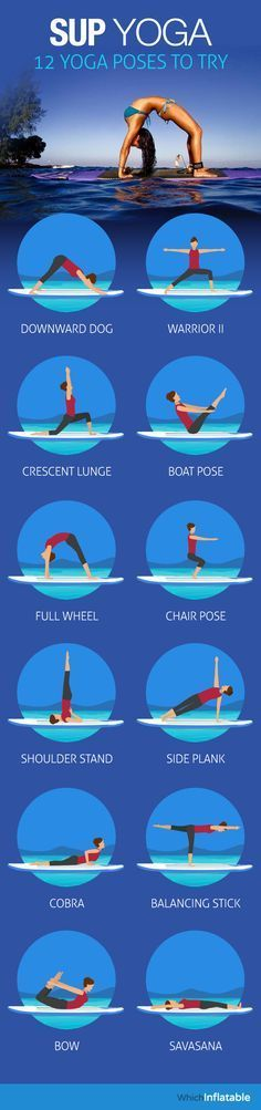 12 Amazing SUP Yoga Poses You Should Try! [INFOGRAPHIC] Checkout these 12 great Stand up Paddle board Yoga exercises you must try. If you can stand on one foot, you CAN do yoga on the water. Yoga Bewegungen, Sup Yoga, Ashtanga Yoga, Vinyasa Yoga, Yoga Flow, Yoga Meditation, Kundalini Yoga, Paddle Board Yoga, Yoga Routine