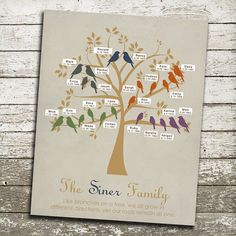 Generations WITH Name Labels - Custom Family Tree Wall Art - 8x10 Gift Print on Etsy, $35.00