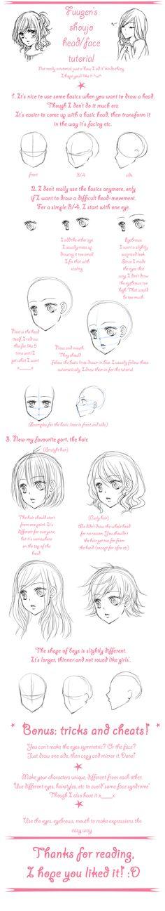 shoujo face/head walkthrough by *Fuugen