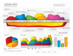 Web 2.0 Infographic Resume / CV Print & packaging design #1 by synstefana