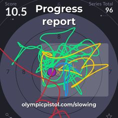 Related Post, At Last, Slow Down, Journal Entries, Training Plan, Scores, Good News, Olympics, Benefit
