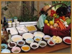 Recipe substitutions for Interstitial Cystitis