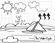 Primary Teacherhood: Weather & a Freebie! :)