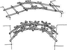 Cool arches.  I'm going to use this idea to make the arch of the trellis/fence I am going to put up on the side yard.