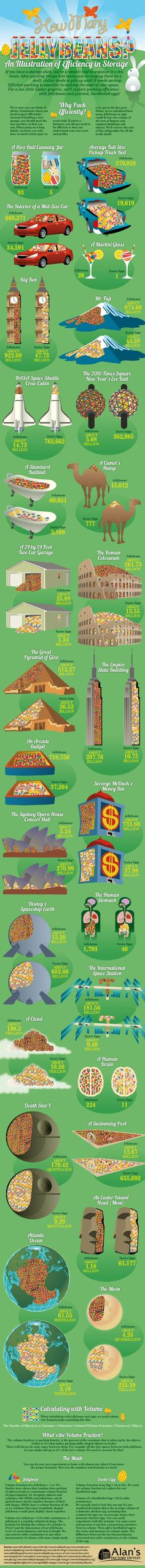10 Easter Infographics That Will Make You An Easter Eggs-pert!