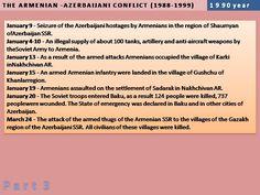 Это называется армянофобией, как армяне сами называют или геноцид против азербайджанцев?
