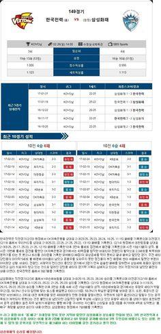 [배구]★토정비결★ 26일 한국전력 vs 삼성화재